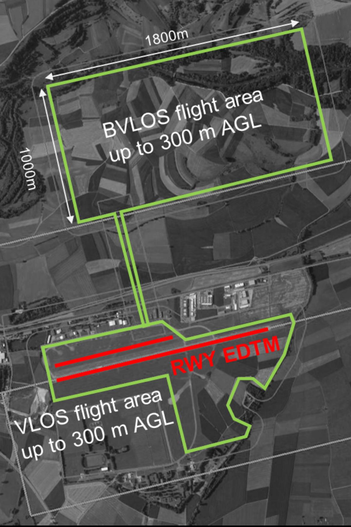 Geplante VLOS and BVLOS Betriebszonen in EDTM
