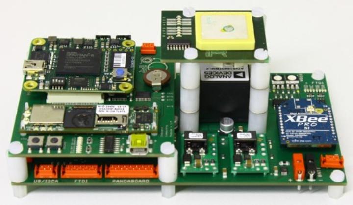 ROCS with OCMv2 (c)