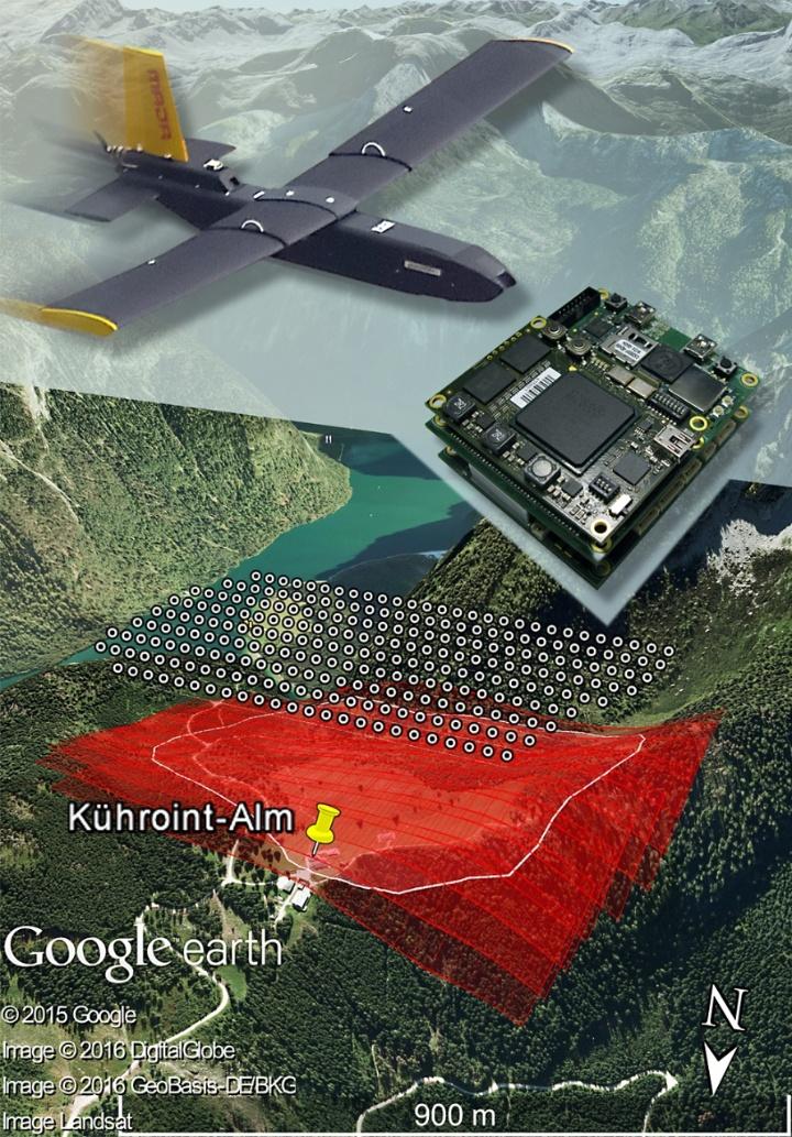 Photogrammetry Mission at Kühroint Alm, Austria (c)